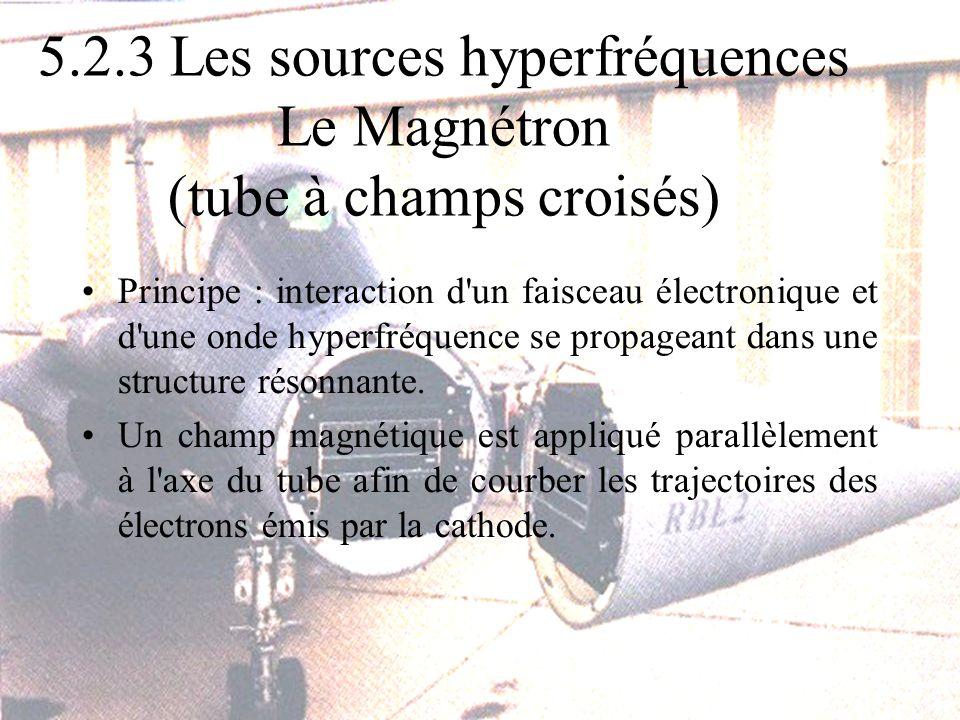 5.2.3 Les sources hyperfréquences Le Magnétron (tube à champs croisés) Principe : interaction d un faisceau électronique et d une onde hyperfréquence se propageant dans une structure résonnante.