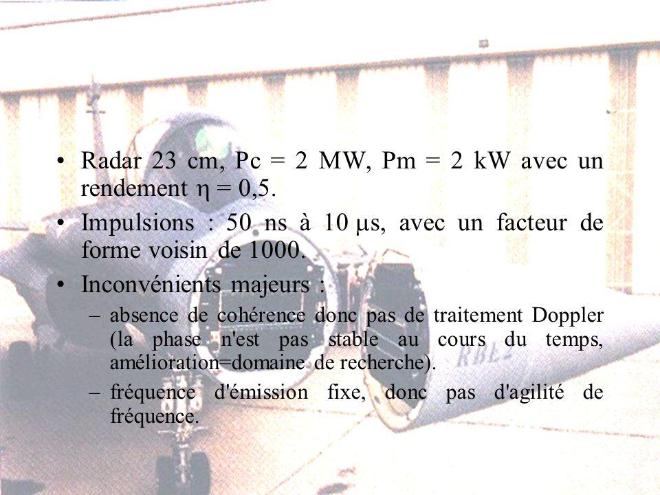 Radar 23 cm, Pc = 2 MW, Pm = 2 kW avec un rendement = 0,5.