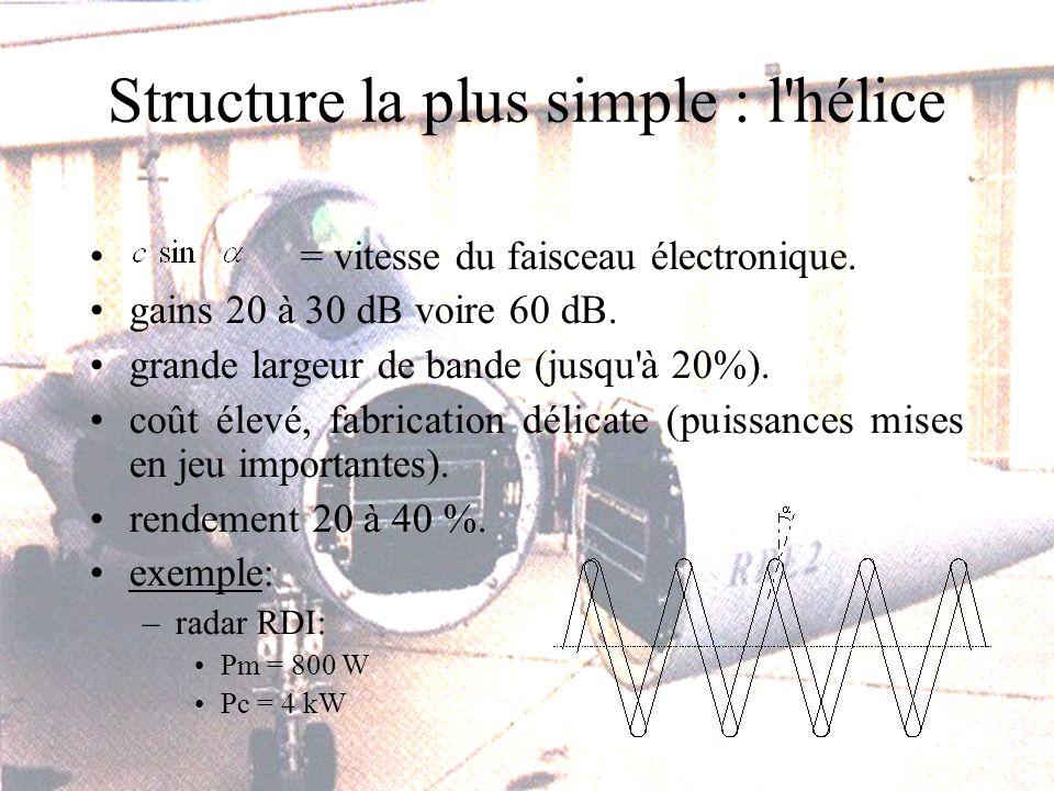Structure la plus simple : l hélice = vitesse du faisceau électronique.