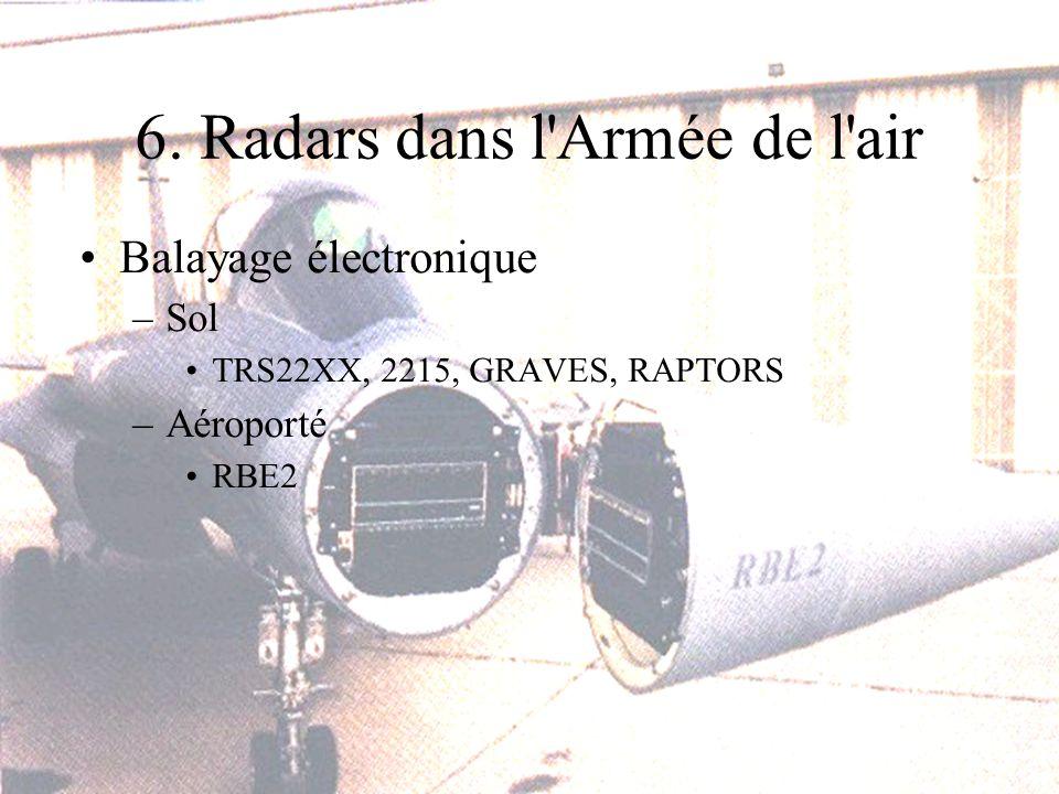 6. Radars dans l'Armée de l'air Balayage électronique –Sol TRS22XX, 2215, GRAVES, RAPTORS –Aéroporté RBE2