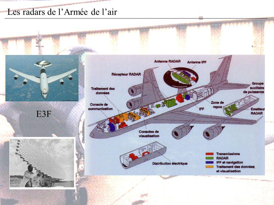 E3F Les radars de lArmée de lair