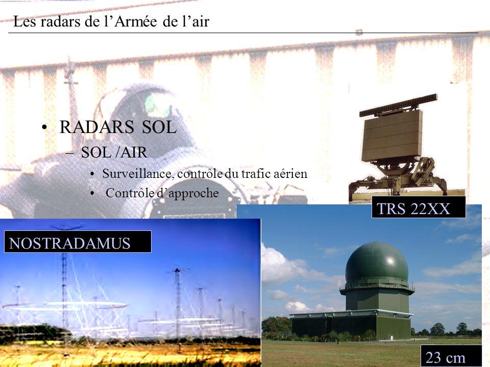 RADARS SOL –SOL /AIR Surveillance, contrôle du trafic aérien Contrôle dapproche TRS 22XX 23 cm NOSTRADAMUS Les radars de lArmée de lair