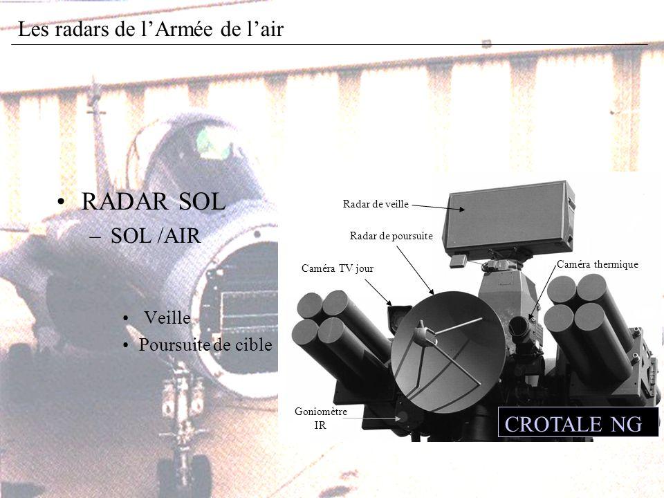 RADAR SOL –SOL /AIR Veille Poursuite de cible Radar de veille Caméra TV jour Caméra thermique Radar de poursuite Goniomètre IR CROTALE NG Les radars de lArmée de lair