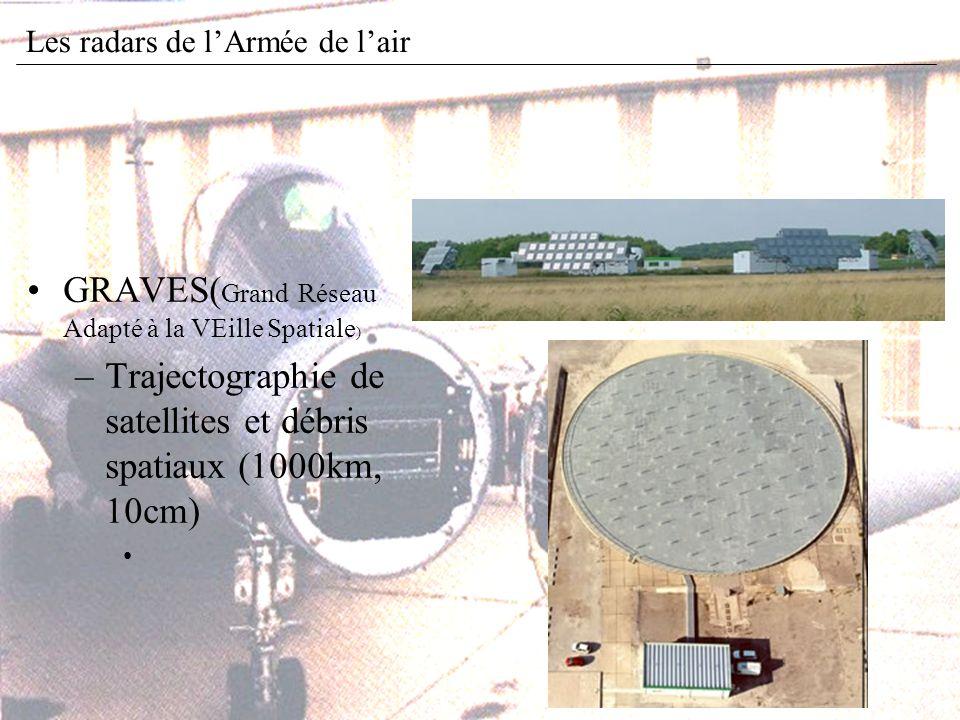 GRAVES( Grand Réseau Adapté à la VEille Spatiale ) –Trajectographie de satellites et débris spatiaux (1000km, 10cm) Les radars de lArmée de lair