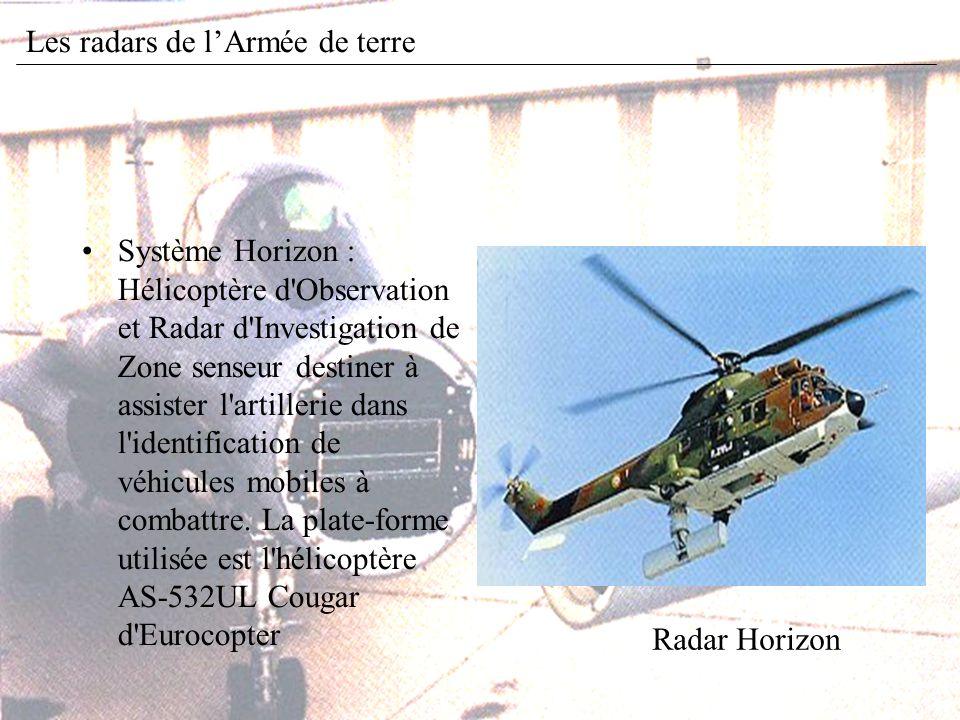 Système Horizon : Hélicoptère d Observation et Radar d Investigation de Zone senseur destiner à assister l artillerie dans l identification de véhicules mobiles à combattre.