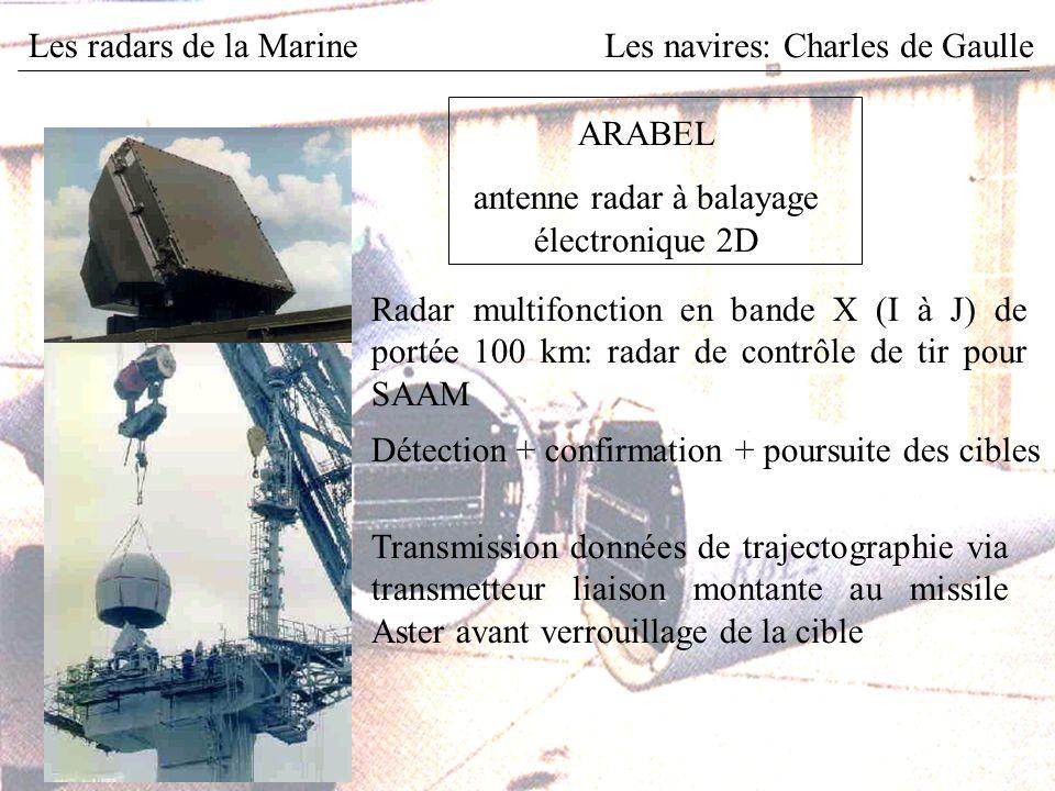 Les radars de la MarineLes navires: Charles de Gaulle ARABEL antenne radar à balayage électronique 2D Détection + confirmation + poursuite des cibles Radar multifonction en bande X (I à J) de portée 100 km: radar de contrôle de tir pour SAAM Transmission données de trajectographie via transmetteur liaison montante au missile Aster avant verrouillage de la cible