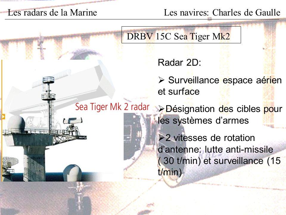 Les radars de la MarineLes navires: Charles de Gaulle DRBV 15C Sea Tiger Mk2 Radar 2D: Surveillance espace aérien et surface Désignation des cibles pour les systèmes darmes 2 vitesses de rotation dantenne: lutte anti-missile ( 30 t/min) et surveillance (15 t/min)