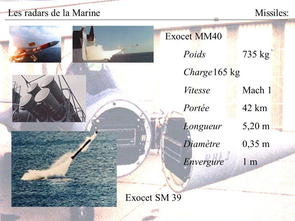 Les radars de la MarineMissiles: Poids735 kg Charge165 kg VitesseMach 1 Portée42 km Longueur5,20 m Diamètre0,35 m Envergure1 m Exocet MM40 Exocet SM 39