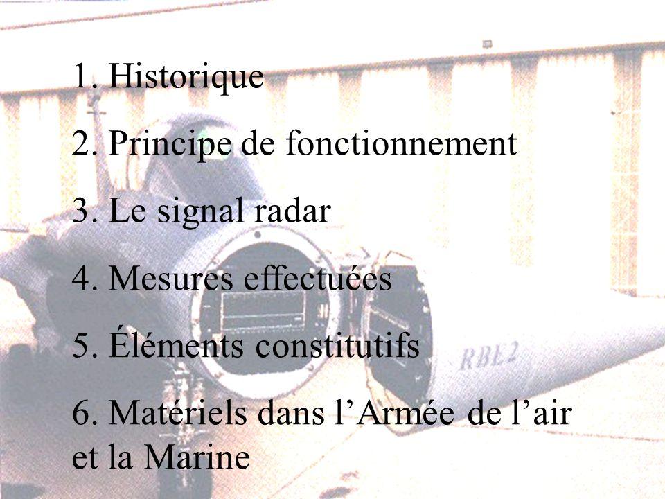 1. Historique 2. Principe de fonctionnement 3. Le signal radar 4.