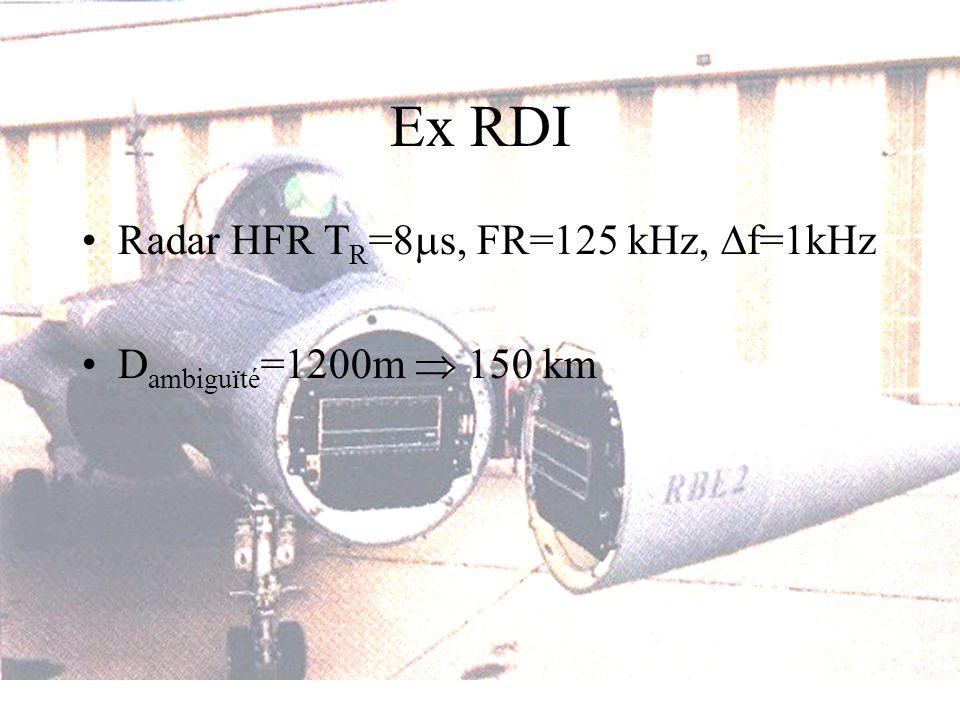 Ex RDI Radar HFR T R =8 s, FR=125 kHz, f=1kHz D ambiguïté =1200m 150 km