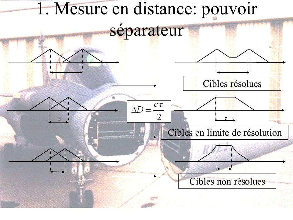 1. Mesure en distance: pouvoir séparateur Cibles non résolues Cibles en limite de résolution Cibles résolues
