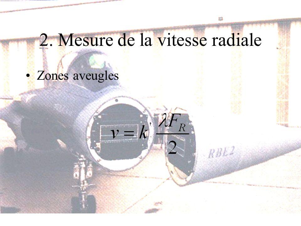 2. Mesure de la vitesse radiale Zones aveugles