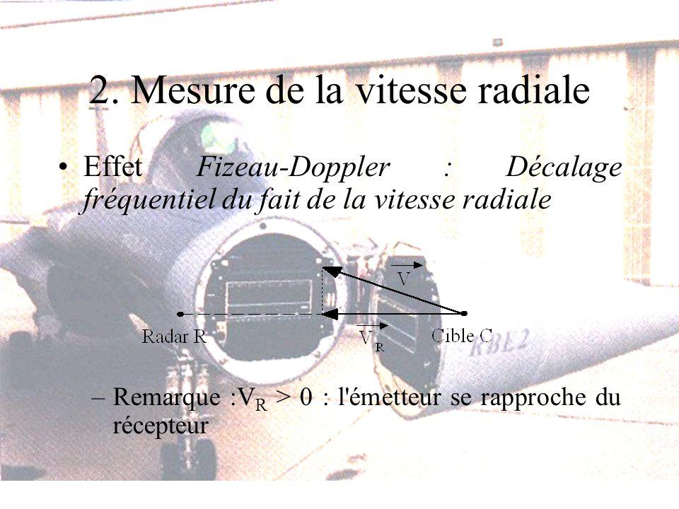 2. Mesure de la vitesse radiale Effet Fizeau-Doppler : Décalage fréquentiel du fait de la vitesse radiale –Remarque :V R > 0 : l'émetteur se rapproche