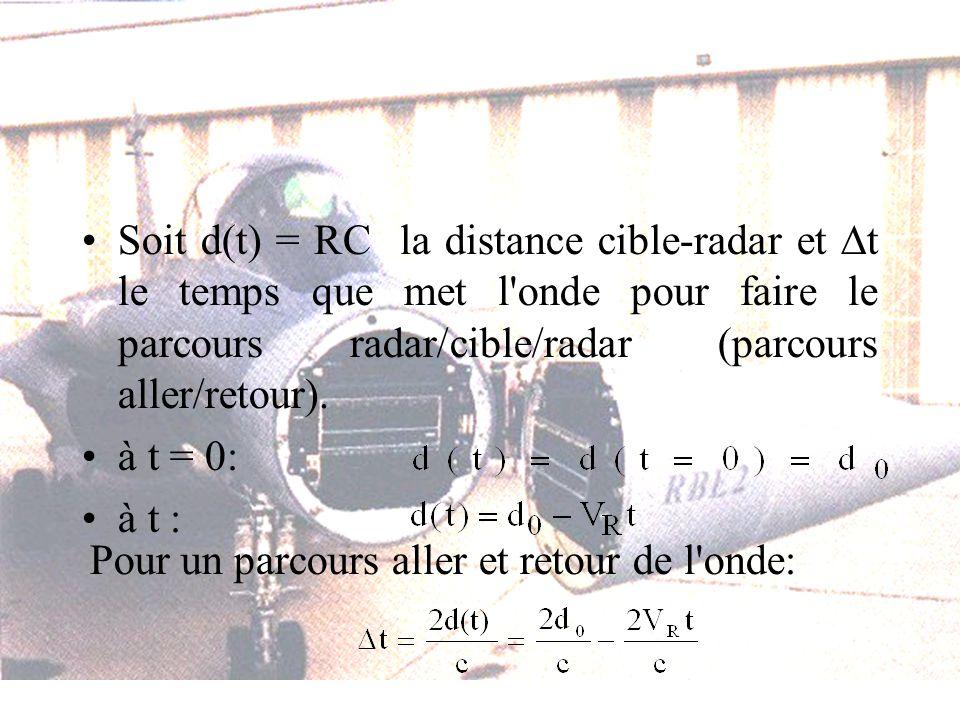 Soit d(t) = RC la distance cible-radar et t le temps que met l onde pour faire le parcours radar/cible/radar (parcours aller/retour).