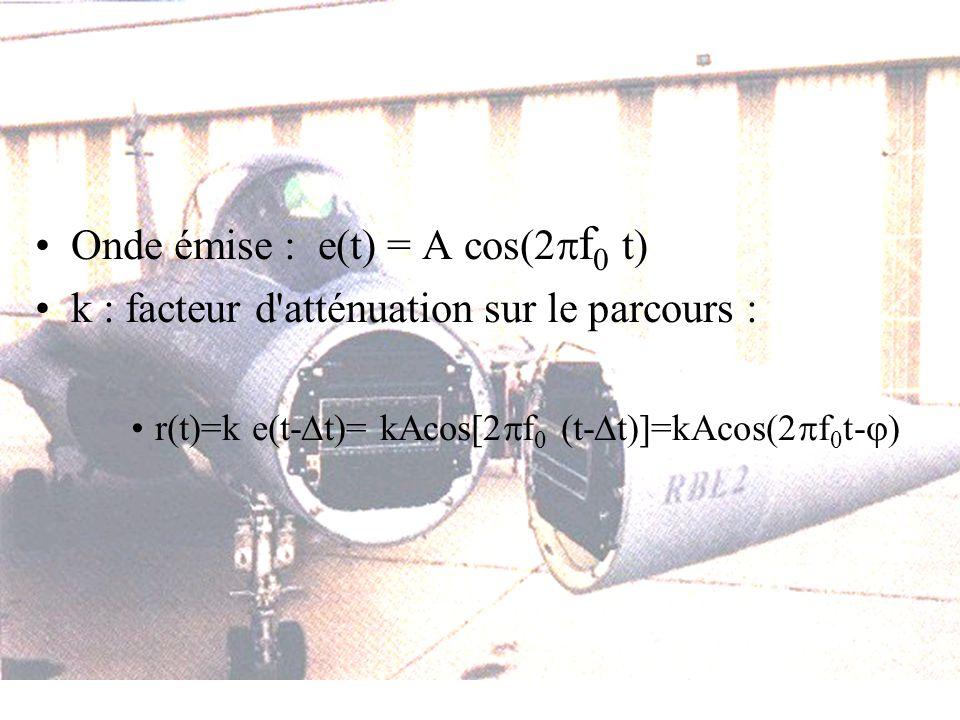 Onde émise : e(t) = A cos(2 f 0 t) k : facteur d atténuation sur le parcours : r(t)=k e(t- t)= kAcos[2 f 0 (t- t)]=kAcos(2 f 0 t- )