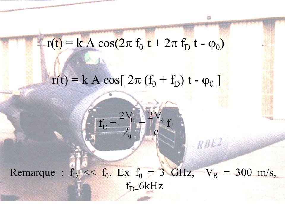 Remarque : f D << f 0. Ex f 0 = 3 GHz, V R = 300 m/s, f D= 6kHz r(t) = k A cos(2 f 0 t + 2 f D t - 0 ) r(t) = k A cos[ 2 f 0 + f D ) t - 0 ]