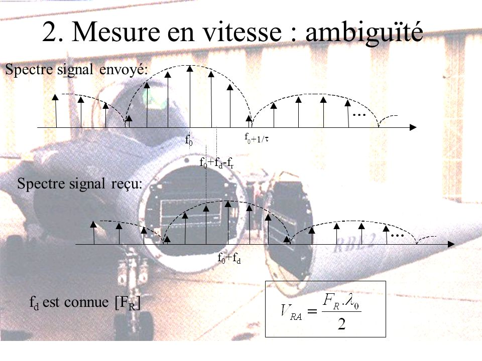 0 +1/ f Spectre signal reçu: f 0 +f d -f r f 0 +f d f0f0 Spectre signal envoyé: 2.