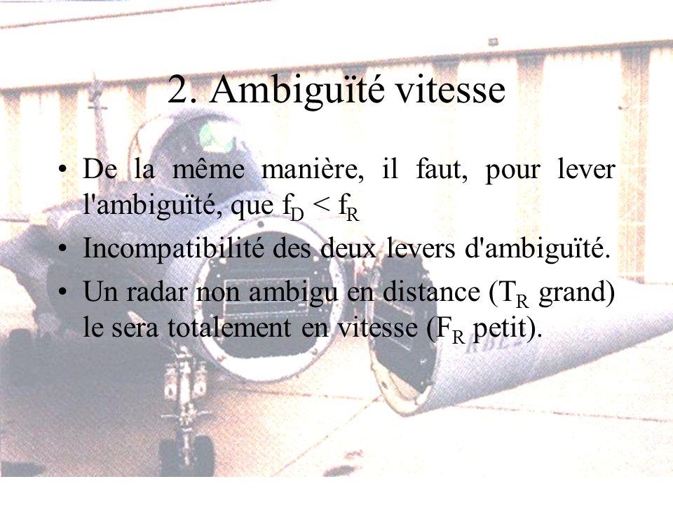2. Ambiguïté vitesse De la même manière, il faut, pour lever l'ambiguïté, que f D < f R Incompatibilité des deux levers d'ambiguïté. Un radar non ambi