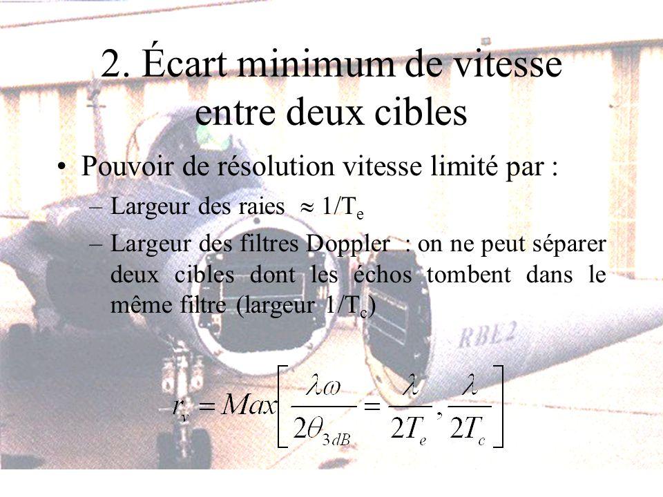2. Écart minimum de vitesse entre deux cibles Pouvoir de résolution vitesse limité par : –Largeur des raies 1/T e –Largeur des filtres Doppler : on ne