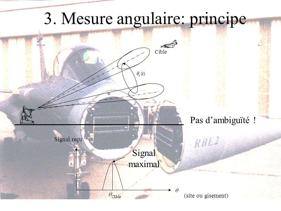 3. Mesure angulaire: principe Cible Signal reçu (site ou gisement) Signal maximal Pas dambiguïté !