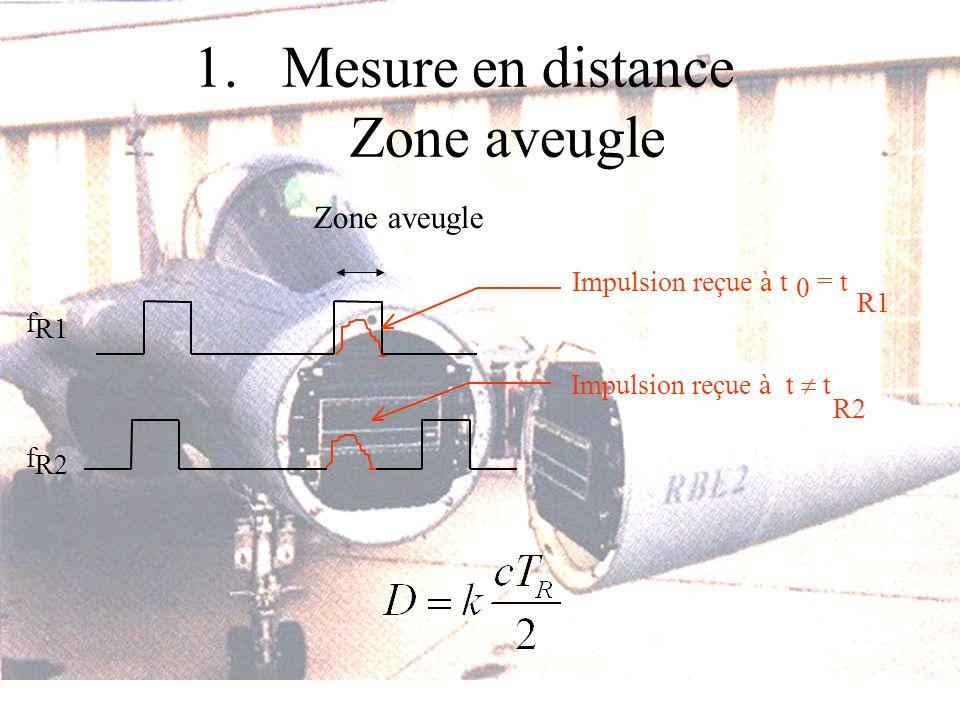 1.Mesure en distance Zone aveugle f R1 Impulsion reçue à t 0 = t R2 f Impulsion reçue à t t R1 Zone aveugle