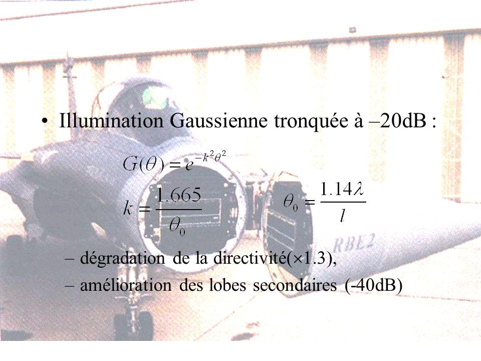 Illumination Gaussienne tronquée à –20dB : –dégradation de la directivité( 1.3), –amélioration des lobes secondaires (-40dB)