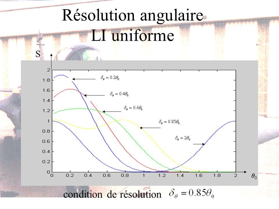 Résolution angulaire LI uniforme 0 S condition de résolution