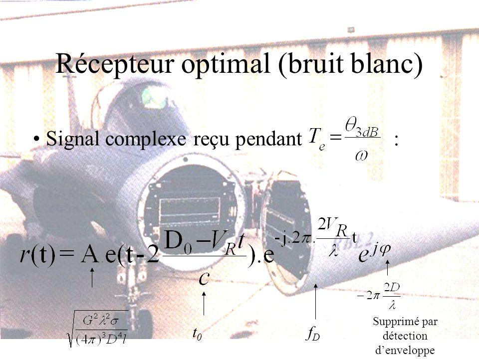 Récepteur optimal (bruit blanc) Signal complexe reçu pendant : Supprimé par détection denveloppe t0t0 fDfD