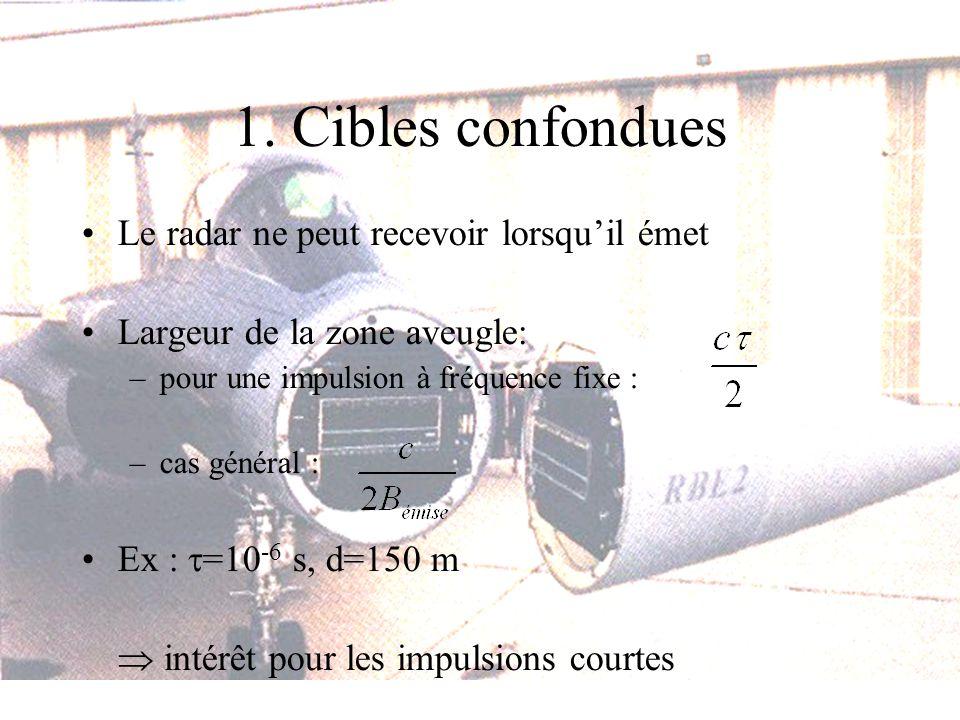 1. Cibles confondues Le radar ne peut recevoir lorsquil émet Largeur de la zone aveugle: –pour une impulsion à fréquence fixe : –cas général : Ex : =1