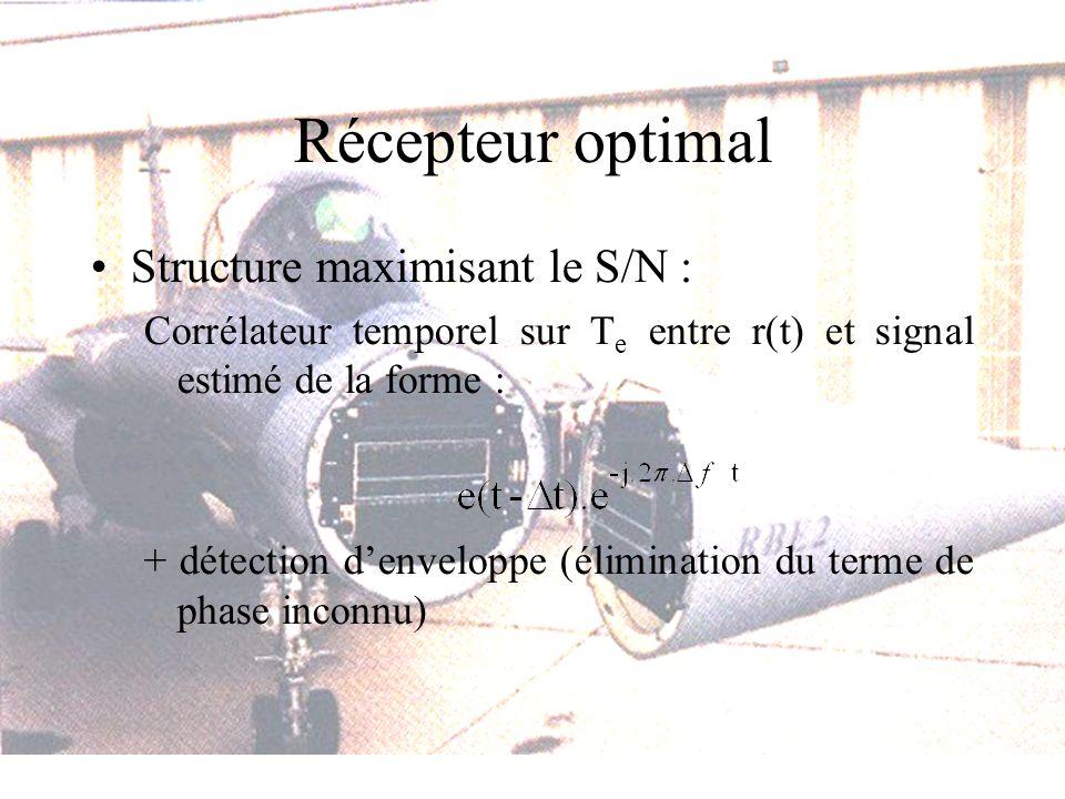 Récepteur optimal Structure maximisant le S/N : Corrélateur temporel sur T e entre r(t) et signal estimé de la forme : + détection denveloppe (élimination du terme de phase inconnu)