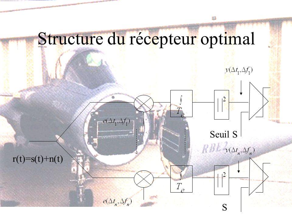 Structure du récepteur optimal r(t)=s(t)+n(t) S Seuil S