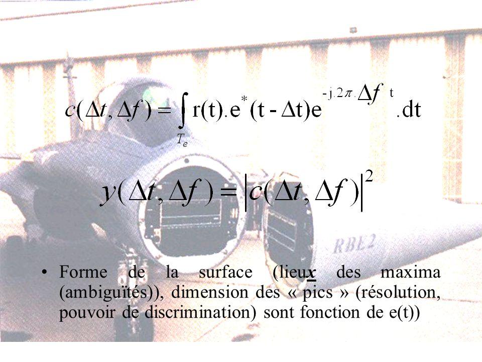 Forme de la surface (lieux des maxima (ambiguïtés)), dimension des « pics » (résolution, pouvoir de discrimination) sont fonction de e(t))