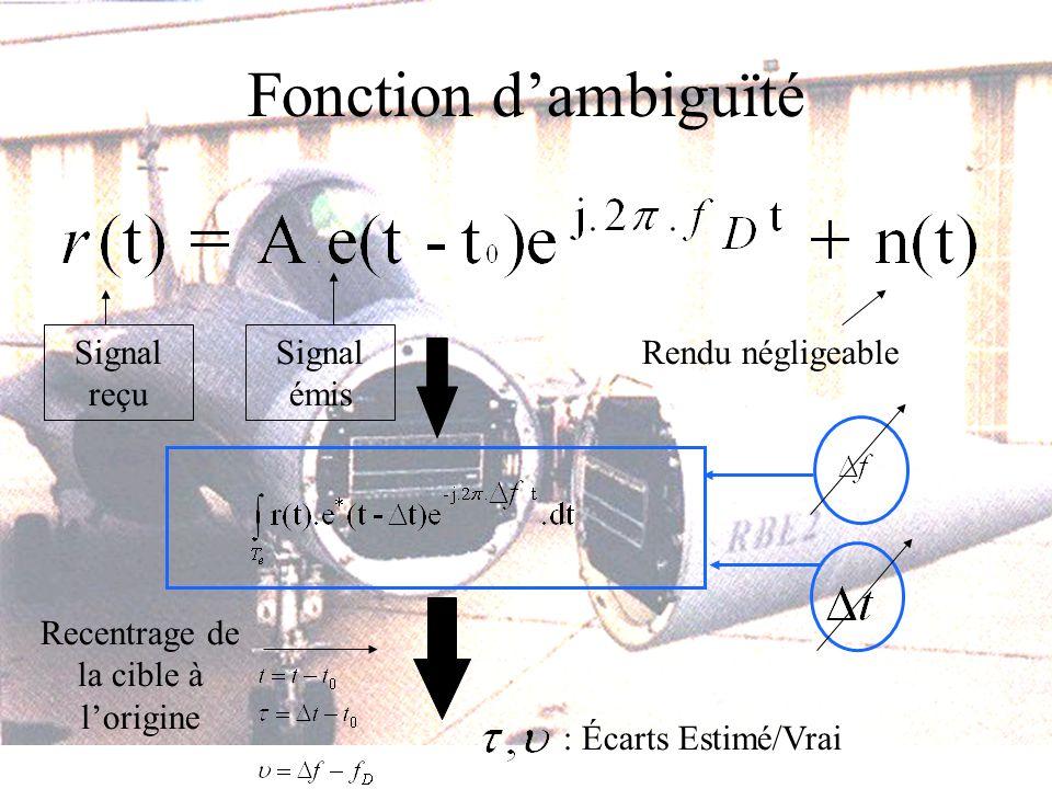 Fonction dambiguïté Signal reçu Signal émis Rendu négligeable Recentrage de la cible à lorigine : Écarts Estimé/Vrai