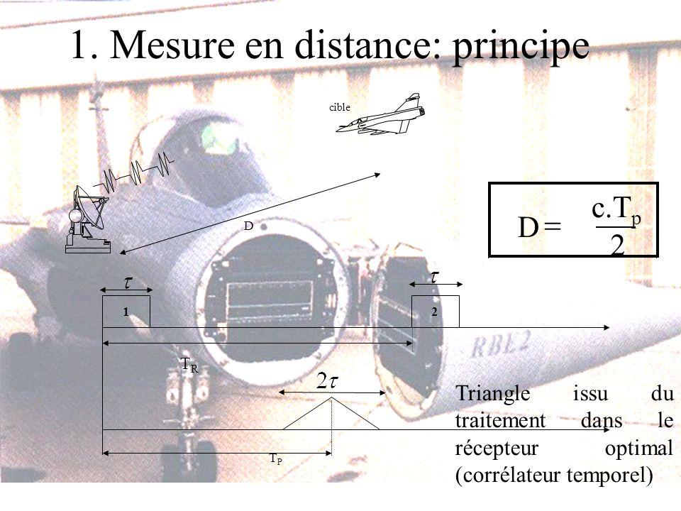 1. Mesure en distance: principe D cible 12 TRTR TPTP c.T p 2 D Triangle issu du traitement dans le récepteur optimal (corrélateur temporel)