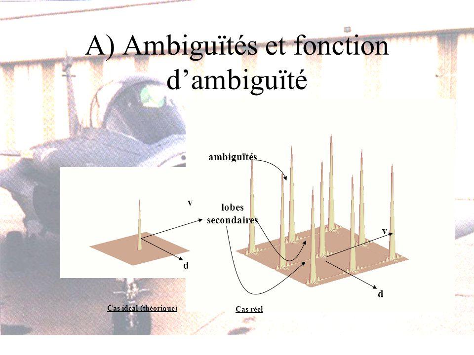 A) Ambiguïtés et fonction dambiguïté v d v d Cas réel ambiguïtés lobes secondaires Cas idéal (théorique)