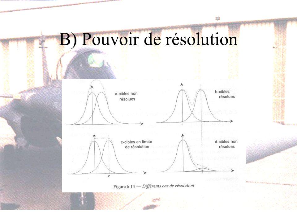 B) Pouvoir de résolution