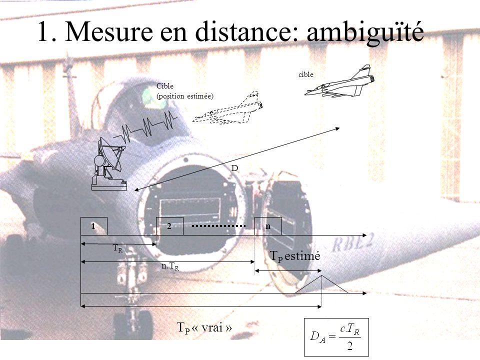 1. Mesure en distance: ambiguïté 21n TRTR n.T R T P « vrai » T P estimé D cible Cible (position estimée)