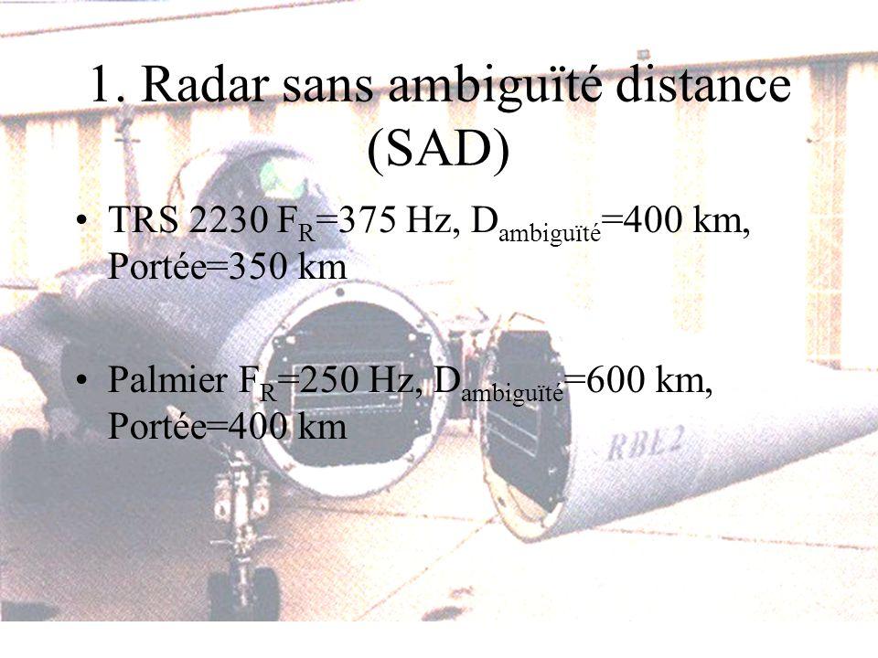 1. Radar sans ambiguïté distance (SAD) TRS 2230 F R =375 Hz, D ambiguïté =400 km, Portée=350 km Palmier F R =250 Hz, D ambiguïté =600 km, Portée=400 k