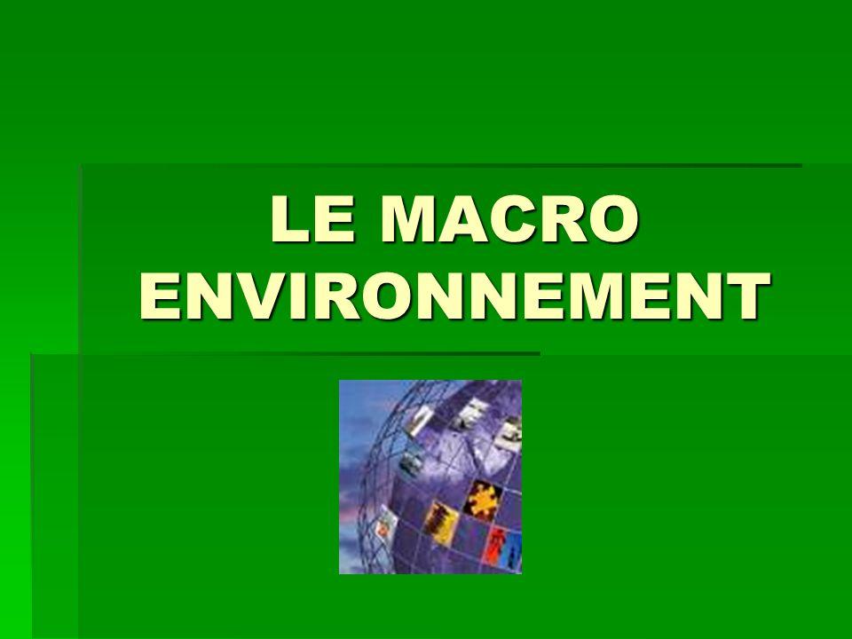 SOMMAIRE I.L E MACRO ENVIRONNEMENT A)I ntroduction au macro environnement a.D éfinition b.D ans quel but.