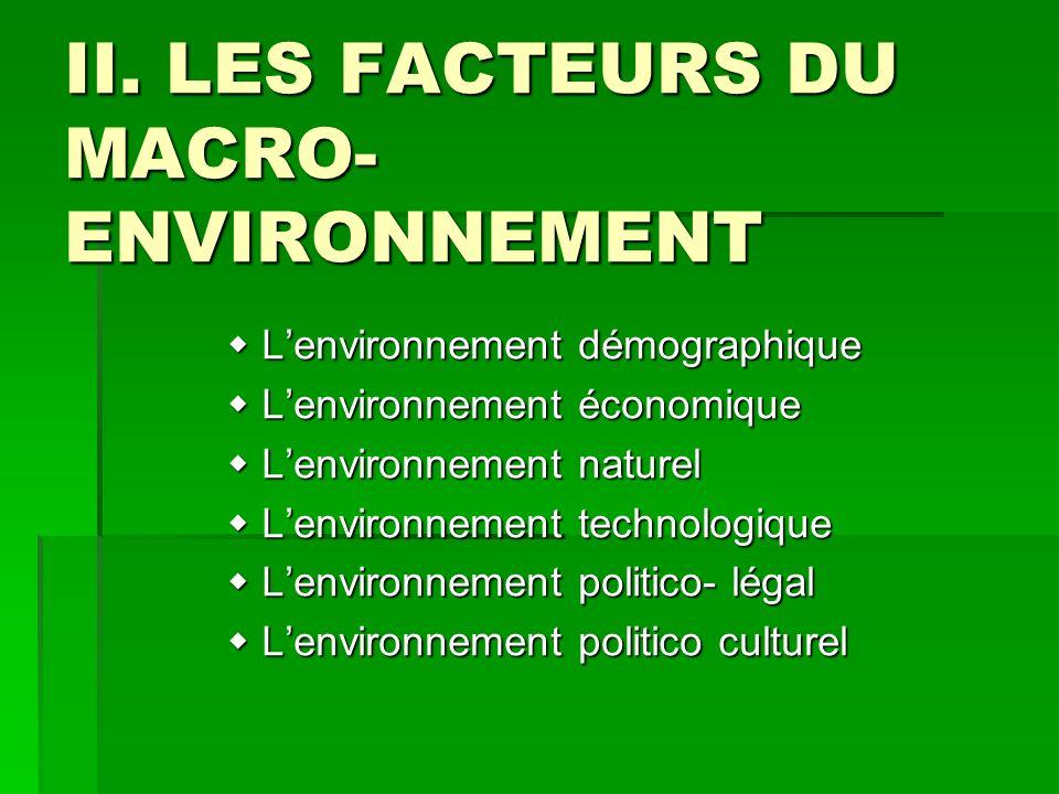 II. LES FACTEURS DU MACRO- ENVIRONNEMENT Lenvironnement démographique Lenvironnement démographique Lenvironnement économique Lenvironnement économique