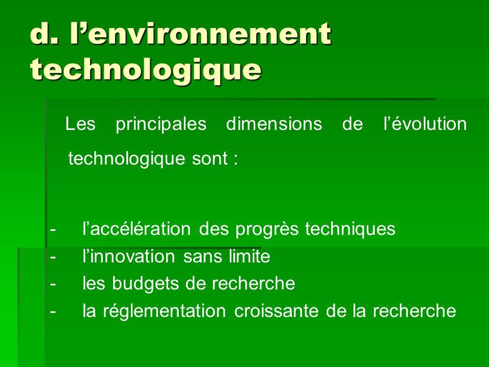 d. lenvironnement technologique Les principales dimensions de lévolution technologique sont : - laccélération des progrès techniques - linnovation san