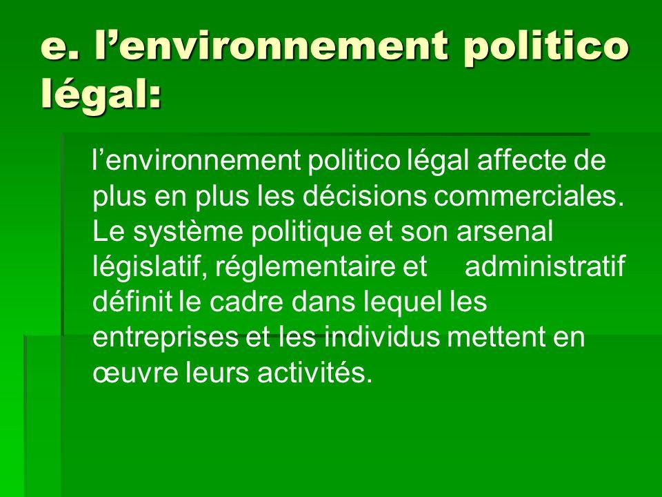 e. lenvironnement politico légal: lenvironnement politico légal affecte de plus en plus les décisions commerciales. Le système politique et son arsena