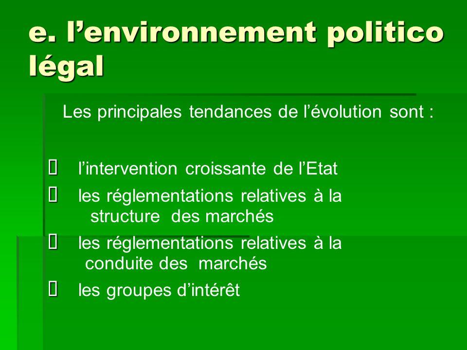 e. lenvironnement politico légal Les principales tendances de lévolution sont : lintervention croissante de lEtat les réglementations relatives à la s