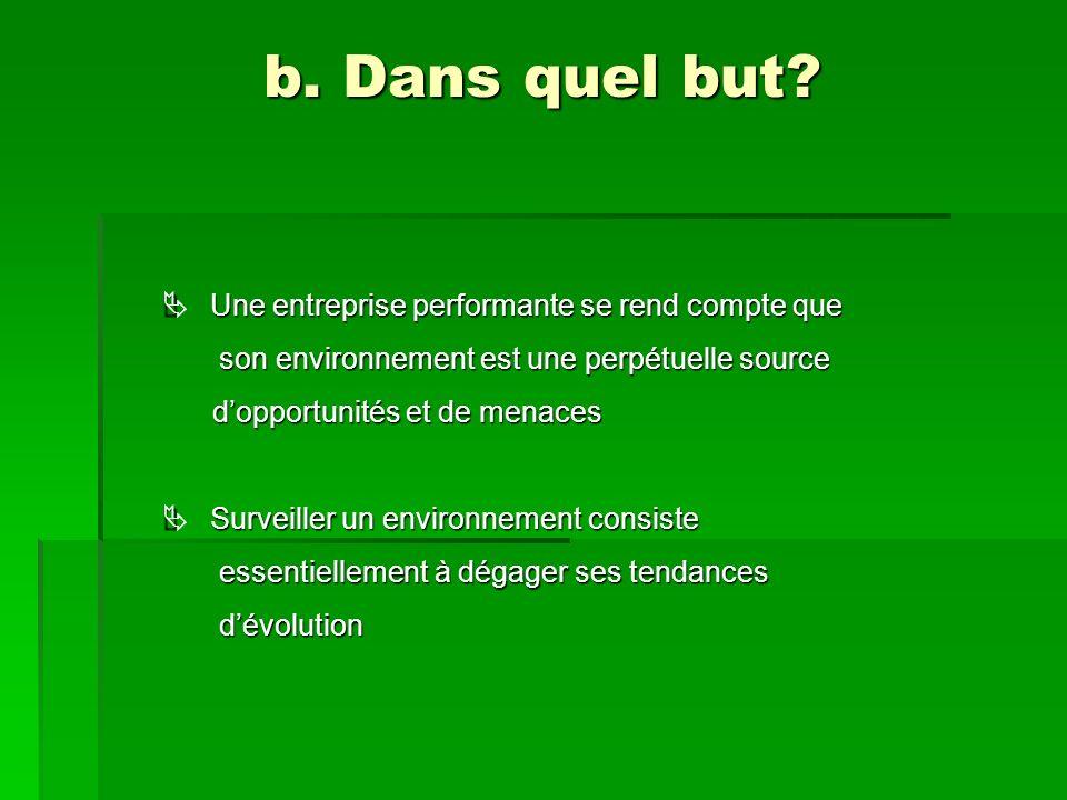 b. Dans quel but? Une entreprise performante se rend compte que Une entreprise performante se rend compte que son environnement est une perpétuelle so