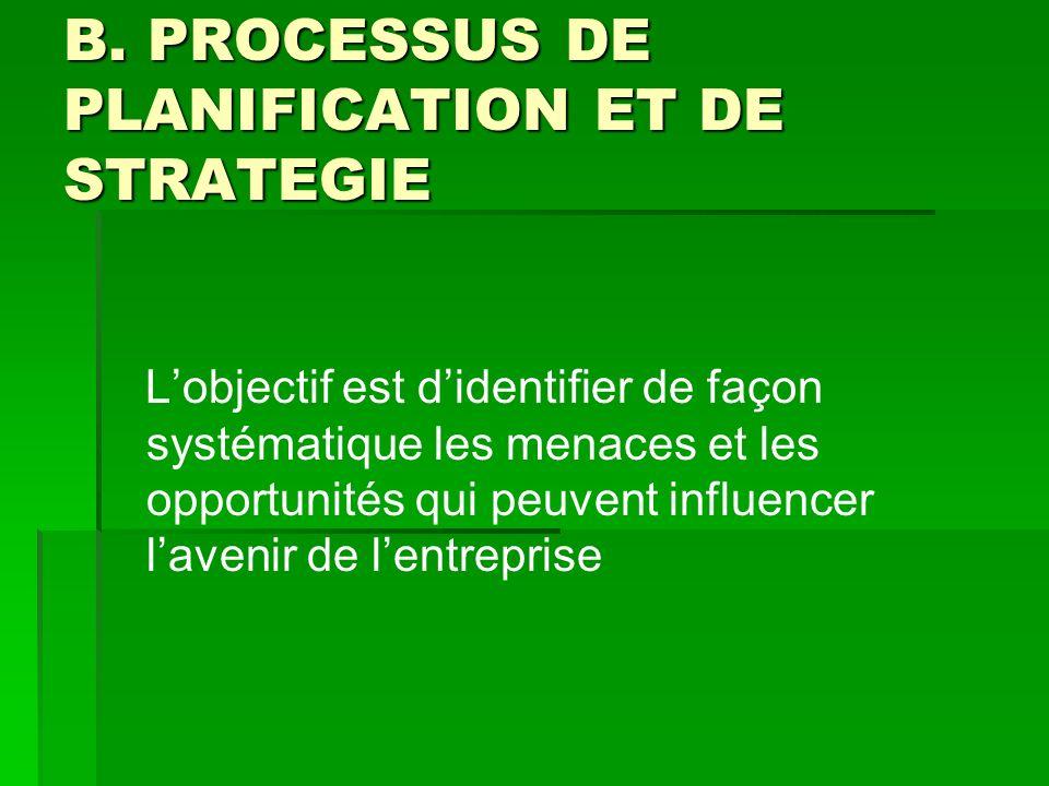 B. PROCESSUS DE PLANIFICATION ET DE STRATEGIE Lobjectif est didentifier de façon systématique les menaces et les opportunités qui peuvent influencer l