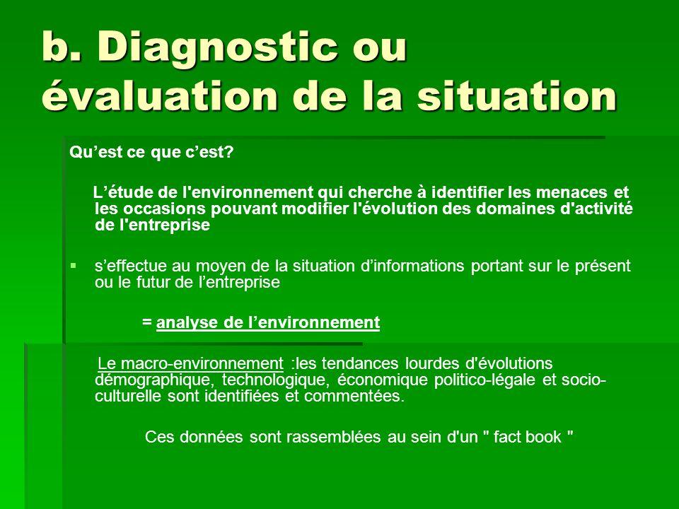 b. Diagnostic ou évaluation de la situation Quest ce que cest? Létude de l'environnement qui cherche à identifier les menaces et les occasions pouvant