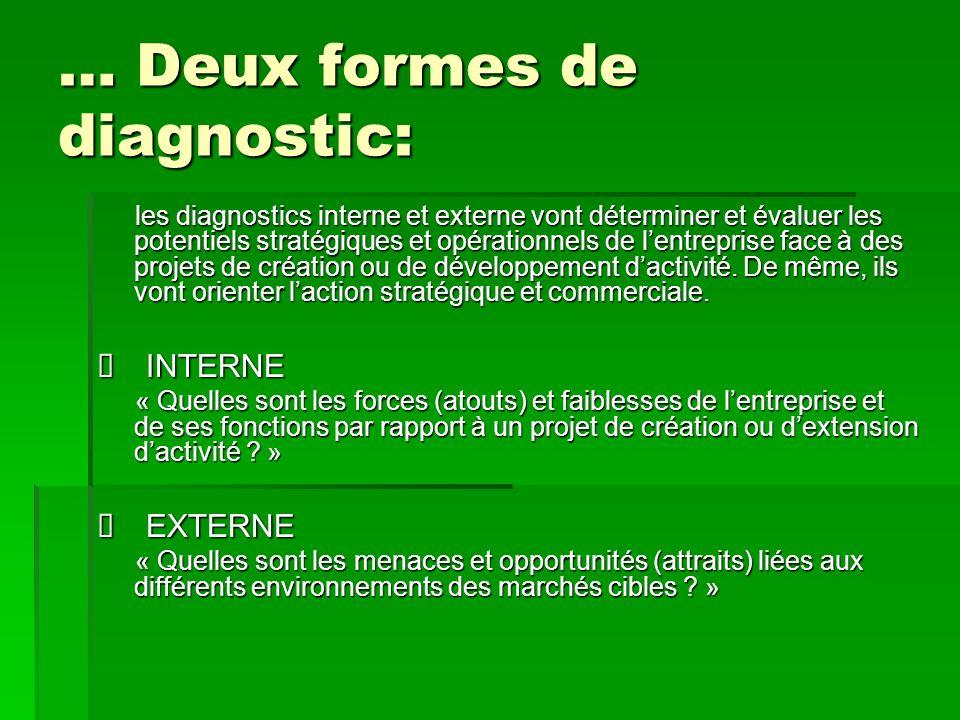 … Deux formes de diagnostic: les diagnostics interne et externe vont déterminer et évaluer les potentiels stratégiques et opérationnels de lentreprise