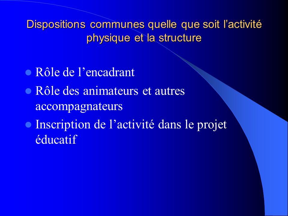 Dispositions communes quelle que soit lactivité physique et la structure Rôle de lencadrant Rôle des animateurs et autres accompagnateurs Inscription