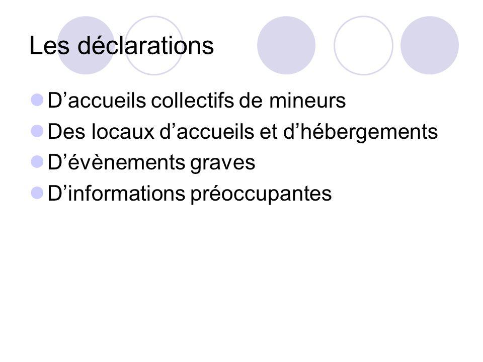 Les déclarations Daccueils collectifs de mineurs Des locaux daccueils et dhébergements Dévènements graves Dinformations préoccupantes