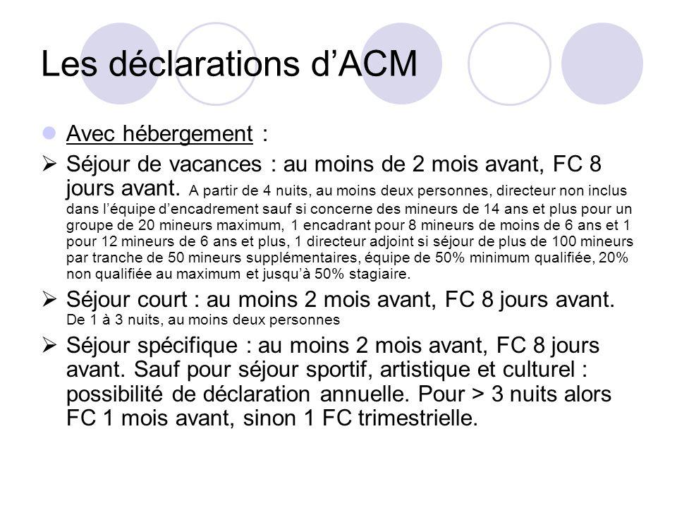 Les déclarations dACM (suite) Sans hébergement Accueil de loisirs, accueil de jeunes : 2 mois avant, FC 8 jours avant.
